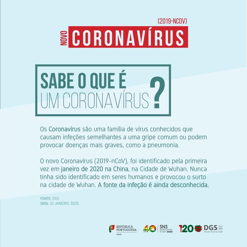COVID-19 – Sabe o que é um Coronavirús?
